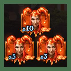Wild Symbol of Joker Times Slot