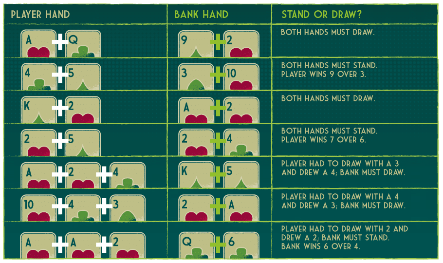 player vs banker stand draw