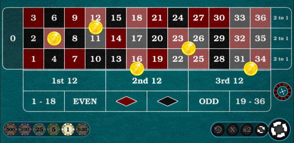 how to play roulette inside bets